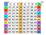 Colorful and Hands On 100's Chart