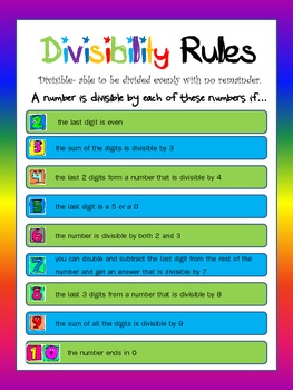 Colorful divisiblity rules poster
