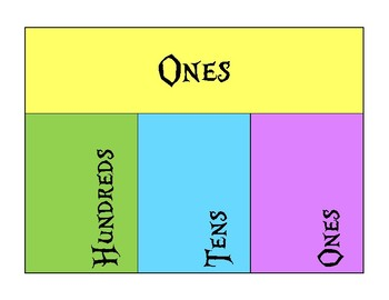 Colorful pastel place value charts