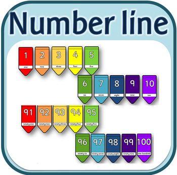 Colorful pencil number line in digits and words, zero to a hundred