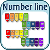 Colorful pencil number line in digits and words, zero to a