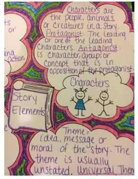Coloring & Doodle Notes: Literature & Reading Strategies