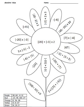 Coloring Flower - Absolute Value with Simple Operations