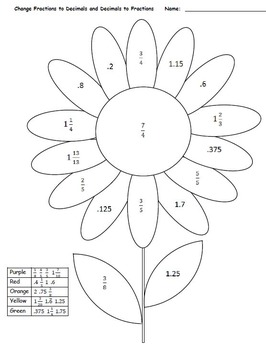 Coloring Flower - Change Fractions to Decimals/Decimals to Fractions