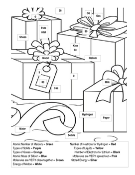 Coloring Page Reviewing Matter & Atoms