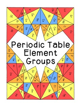 Coloring pages periodic table of elements category activity tpt coloring pages periodic table of elements category activity urtaz Choice Image