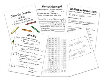 Coloring The Periodic Table of Elements - Complete Activity!