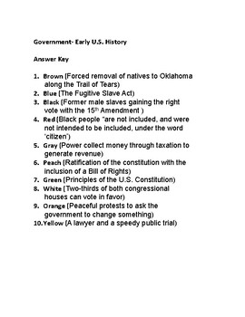 Coloring Your Way: STAAR Review Government Early U.S. History