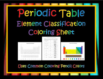 Coloring the periodic table by classification by sweet science tpt coloring the periodic table by classification urtaz Image collections