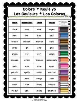 Colors Chart: English, Haitian Creole, French and Spanish (Haiti)