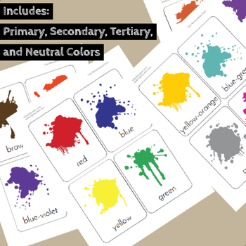 Colors - Color Chart - Card Sorting Activity -Three Part Cards