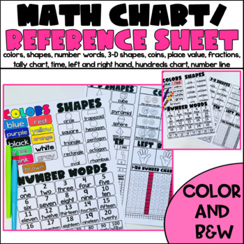 Colors, Shapes, and Number Words Chart