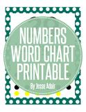 Polka Dot Numbers Word Chart Printable