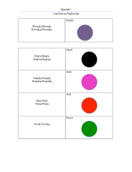 Colors in Spanish- Los Colores