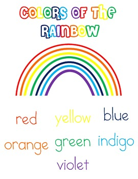 Colors of the Rainbow Poster