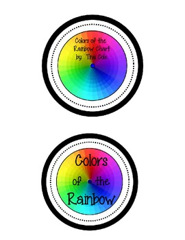 Colors of the Rainbow display chart