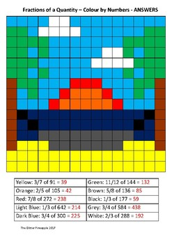 Colour By Numbers - Fraction of a Quantity