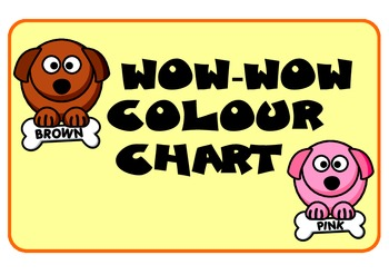 Colour Chart - Dogs