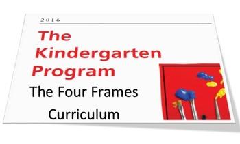 Ontario Kindergarten Four Frames Colour Coded Kindergarten Expectations