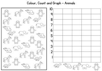 Graphing worksheets - color, count and graph by Bright Buttons | TpT