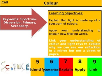 Colour - Filtering and Reflection