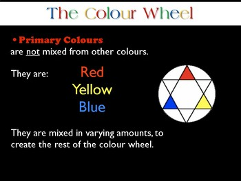 Art: Colour Theory Unit