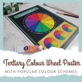 Colour Wheel Poster - Tertiary Colours, Complimentary and popular color schemes