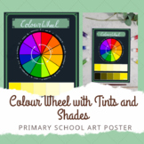 Colour Wheel Poster with Tertiary, Warm and Cool and Tints and Shades