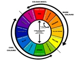 Colour Wheel with Theory