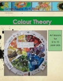 Colour Theory Art Lessons
