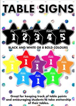 Coloured Table Number Signs