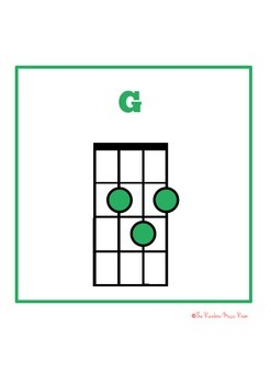Coloured Ukulele Chord Posters