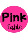 Coloured table signs