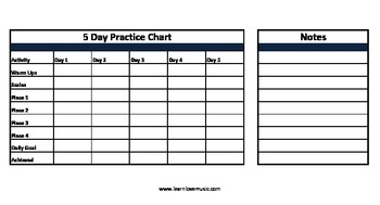 Colourful Practice Chart - 5 days