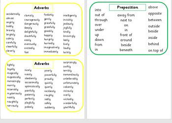 Colourful Semantic Word List