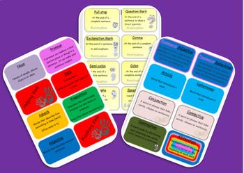 Colourful  Semantics Description cards