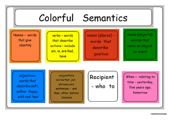 Colourful Semantics Displays (UK and USA versions)
