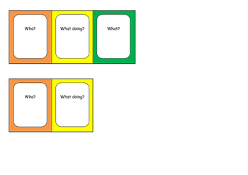 Colourful Semantics Taster