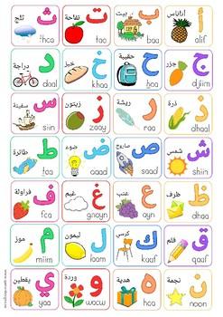 Colourful, fun arabic alphabet wall poster