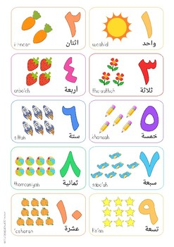Colourful, fun arabic numbers wall poster