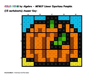 Colouring by Algebra - Linear Equations Pumpkin (15 worksheets)