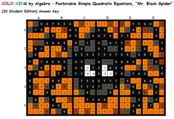 "Colouring by Algebra- ""Mr. Spider"", Quadratic Equations (12 AND 30 class sizes)"