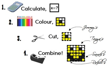 "Colouring by Algebra - Two Step Equations, ""Classic Game"" (class size of 20)"
