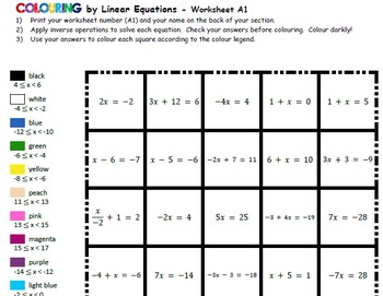 Colouring by Linear Equations - The Grinch, 1 and 2 Step Equations