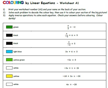 Colouring By Linear Equations The Grinch 1 And 2 Step Equations