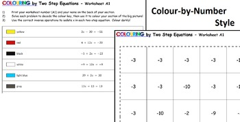 Colouring by One or Two Step Equations - Cindy Lou Who (Multiple Versions!)