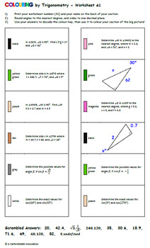 Colouring by Trigonometry - Einstein (32 Worksheet Collaborative Math Mosaic)
