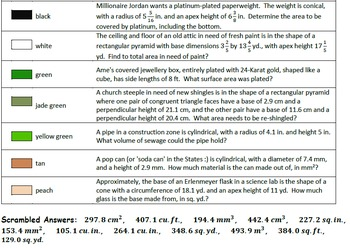 Colouring by Volume and Surface Area, Malala Yousafzai (30 Worksheet Editions)