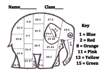 Colouring in elephant subtraction