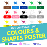 Colours & Shapes Indonesian Vocabulary Poster (30 words)